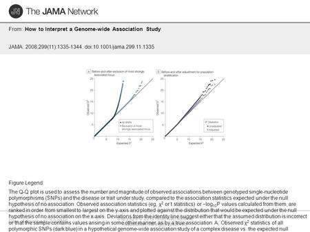 Date of download: 7/2/2016 Copyright © 2016 American Medical Association. All rights reserved. From: How to Interpret a Genome-wide Association Study JAMA.