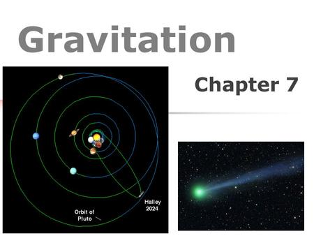 Chapter 7 Gravitation. Newton's Law of Universal Gravitation If two particles with masses m 1 and m 2 are separated by a distance r, then a gravitational.