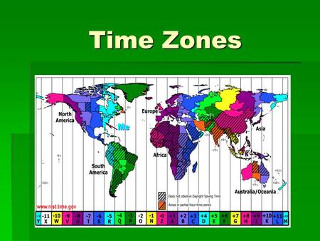 Time Zones in early days everyone set their clocks according to the sun - it was noon (12:00 p.m.) when the sun was at its highest point (its zenith)
