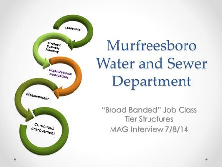 "Murfreesboro Water and Sewer Department ""Broad Banded"" Job Class Tier Structures MAG Interview 7/8/14."
