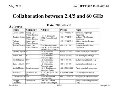 Doc.: IEEE 802.11-10/492r00 Submission Orange Labs Date: 2010-04-30 Collaboration between 2.4/5 and 60 GHz May 2010 Slide 1 Authors: