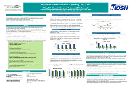 Occupational Health Indicators in Wyoming, 2001 – 2005 Mulloy KB 1, Stinson KS 1,Boudreau Y 2, Newman LS 1, Helmkamp J 2 1 – Mountain and Plains Education.