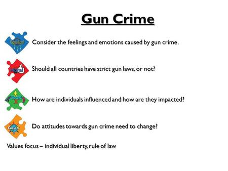 Consider the feelings and emotions caused by gun crime. Gun Crime Should all countries have strict gun laws, or not? How are individuals influenced and.