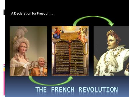 A Declaration for Freedom…. Warm Up… 1. List two causes of the French Revolution. 2. List the three estates.