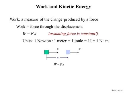 Phys211C6 p1 Work: a measure of the change produced by a force Work = force through the displacement W = F s(assuming force is constant!) Units: 1 Newton.