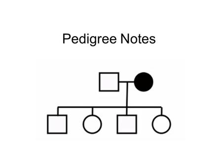 Pedigree Notes. Pedigree Definition- –Pedigree is a chart that shows the members of a family and how they are related.