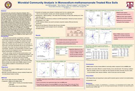Microbial Community Analysis in Monosodium-methanearsonate Treated Rice Soils Anil Somenahally 1, Terry Gentry 1, Richard Loeppert 1 and Wengui Yan 2 1.