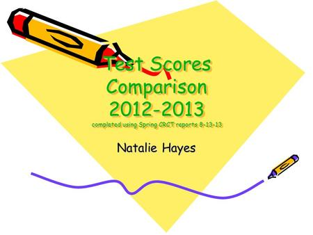 Test Scores Comparison 2012-2013 completed using Spring CRCT reports 8-13-13 Natalie Hayes.