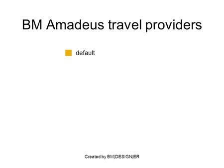 Created by BM|DESIGN|ER BM Amadeus travel providers default.