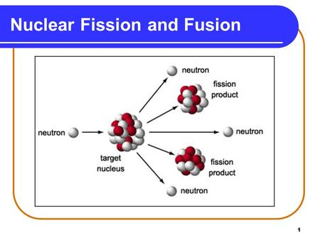 1 Nuclear Fission and Fusion. 2 Essential Questions What is the difference between fission and fusion? How does a nuclear power plant work? I know one.