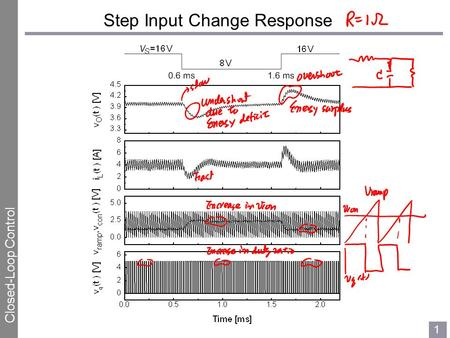 1 Step Input Change Response Closed-Loop Control.