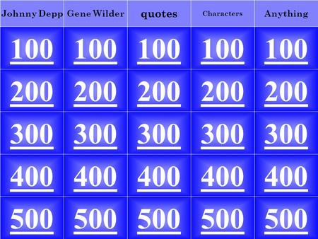 100 Anything Characters Gene Wilder quotes Johnny Depp 100 200 300 400 500 200 300 400 500.