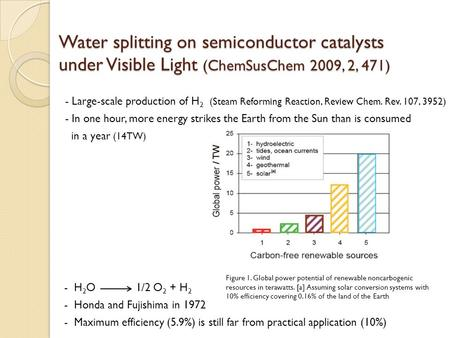 Water splitting on semiconductor catalysts under Visible Light (ChemSusChem 2009, 2, 471) - Large-scale production of H 2 (Steam Reforming Reaction, Review.