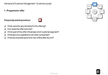 1 05 Offering.ppt Market and Customer Management - Customer Loyalty 1. Programme offer Frequently asked questions: qWhat were the requirements for the.