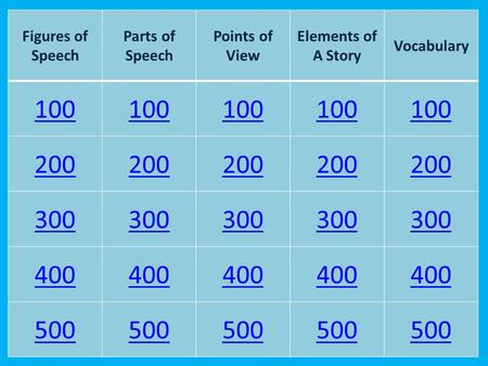 Figures of Speech Parts of Speech Points of View Elements of A Story Vocabulary 100 200 300 400 500.
