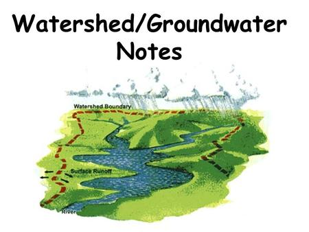 Watershed/Groundwater Notes. Note-taking FYI There are MANY new vocabulary words in these notes. Use a highlighter or draw a dark box around each vocabulary.