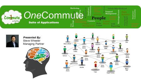 OneCommute People Vanpool Management Contacts Program Management Accounts Surveys Meetings/Events Transit Passes Program Plan Actuals Mode Counts Vehicle.