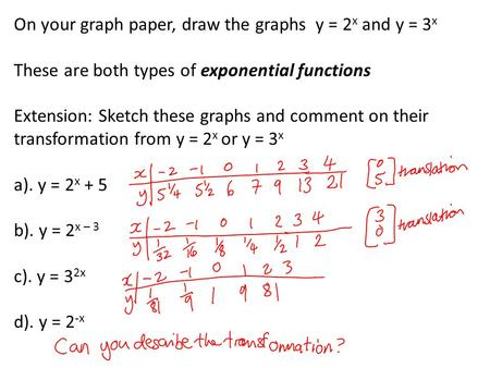On your graph paper, draw the graphs y = 2 x and y = 3 x These are both types of exponential functions Extension: Sketch these graphs and comment on their.