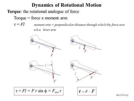 Phys211C10 p1 Dynamics of Rotational Motion Torque: the rotational analogue of force Torque = force x moment arm  = Fl moment arm = perpendicular distance.