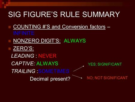 SIG FIGURE'S RULE SUMMARY COUNTING #'S and Conversion factors – INFINITE NONZERO DIGIT'S: ALWAYS ZERO'S: LEADING : NEVER CAPTIVE: ALWAYS TRAILING :SOMETIMES.
