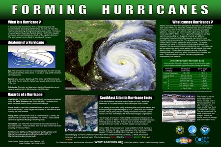 What is a Hurricane ? Anatomy of a Hurricane What causes Hurricanes ? For Classroom lessons and hurricane information: www.seacoos.org SouthEast Atlantic.