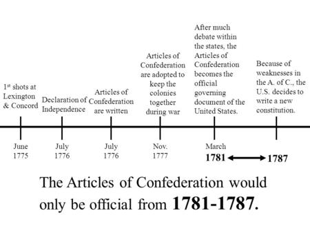 1 st shots at Lexington & Concord June 1775 July 1776 Declaration of Independence July 1776 Articles of Confederation are written Articles of Confederation.