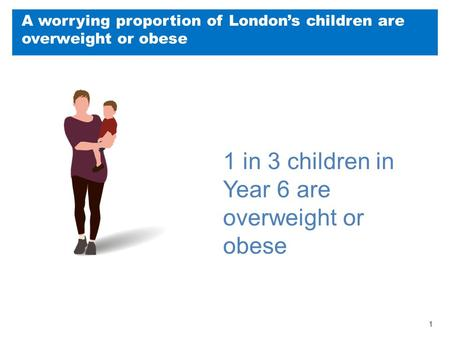 A worrying proportion of London's children are overweight or obese 1 1 in 3 children in Year 6 are overweight or obese.
