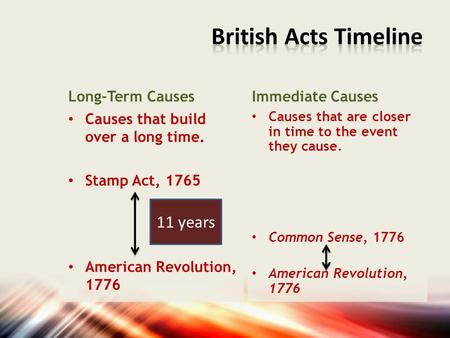 a look at the causes of the american revolution