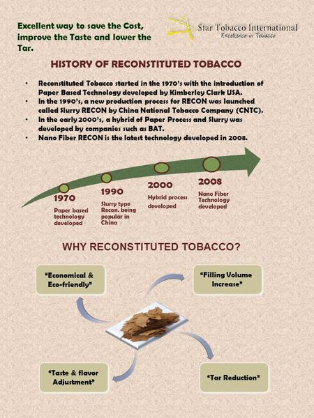 HISTORY OF RECONSTITUTED TOBACCO Reconstituted Tobacco started in the 1970's with the introduction of Paper Based Technology developed by Kimberley Clark.