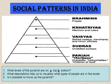 Social Patterns in India 1.What levels of the pyramid are on: a. top b. bottom? 2.What descriptions help us to visualize what types of people are in the.