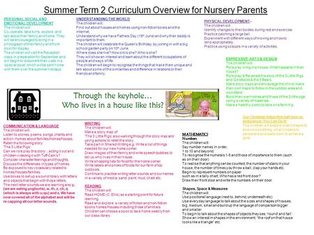 Summer Term 2 Curriculum Overview for Nursery Parents Through the keyhole… Who lives in a house like this? COMMUNICATION & LANGUAGE The children will: