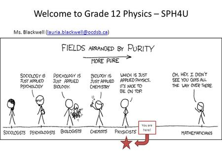 Welcome to Grade 12 Physics – SPH4U Ms. Blackwell You are here!