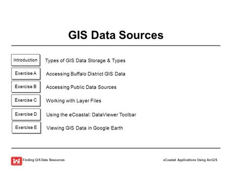 ECoastal Applications Using ArcGIS GIS Data Sources Finding GIS Data Resources Exercise B Accessing Public Data Sources Exercise C Working with Layer Files.