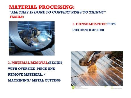 "MATERIAL PROCESSING: ""ALL THAT IS DONE TO CONVERT STAFF TO THINGS"""