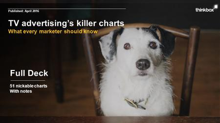 TV advertising's killer charts What every marketer should know 51 nickable charts With notes Full Deck Published: April 2016.