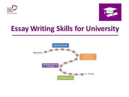 essay writing in philosophy ppt  essay writing skills for university aims of session to improve awareness of the process of