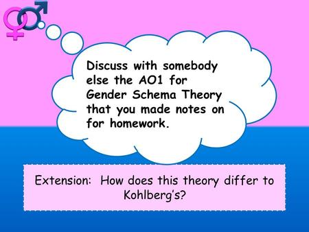Extension: How does this theory differ to Kohlberg's? Discuss with somebody else the AO1 for Gender Schema Theory that you made notes on for homework.