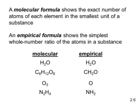 A molecular formula shows the exact number of atoms of each element in the smallest unit of a substance An empirical formula shows the simplest whole-number.