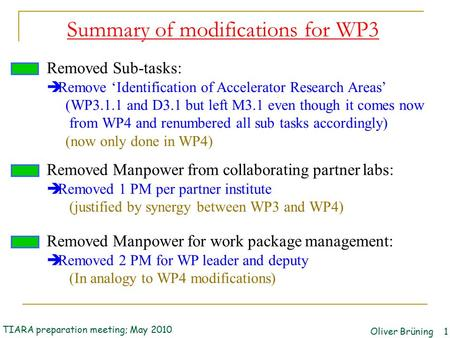 Summary of modifications for WP3 TIARA preparation meeting; May 2010 Removed Sub-tasks:  Remove 'Identification of Accelerator Research Areas' (WP3.1.1.
