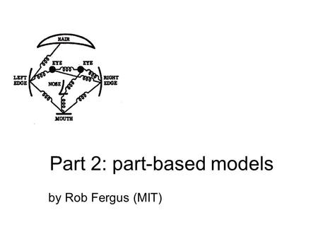 Part 2: part-based models by Rob Fergus (MIT). Problem with bag-of-words All have equal probability for bag-of-words methods Location information is important.