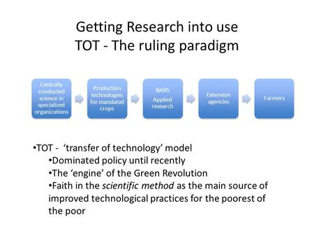 Getting Research into use TOT - The ruling paradigm Centrally conducted science in specialized organizations Production technologies for mandated crops.