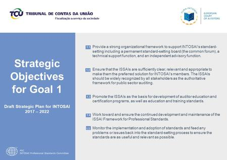 Strategic Objectives for Goal 1 Draft Strategic Plan for INTOSAI 2017 – 2022 Provide a strong organizational framework to support INTOSAI's standard- setting.