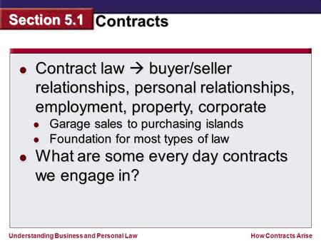 Understanding Business and Personal Law Contracts Section 5.1 How Contracts Arise Contract law  buyer/seller relationships, personal relationships, employment,