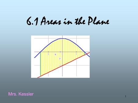 1 6.1 Areas in the Plane Mrs. Kessler. 2 How can we find the area between these two curves? We could split the area into several sections, A,B,C, and.