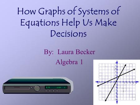 How Graphs of Systems of Equations Help Us Make Decisions By: Laura Becker Algebra 1.