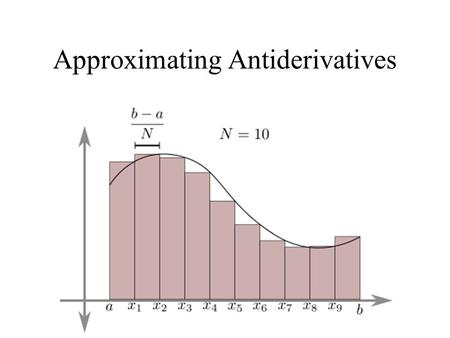 Approximating Antiderivatives. Can we integrate all continuous functions? Most of the functions that we have been dealing with are what are called elementary.