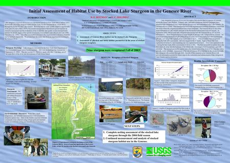 Initial Assessment of Habitat Use by Stocked Lake Sturgeon in the Genesee River D. E. DITTMAN 1 and E. C. ZOLLWEG 2 1 Tunison Laboratory of Aquatic Science,