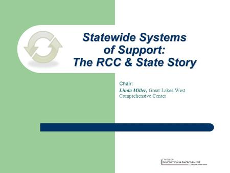 Chair: Linda Miller, Great Lakes West Comprehensive Center Statewide Systems of Support: The RCC & State Story.