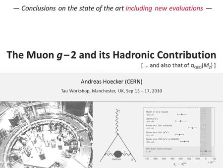 1 Tau 2010 – Manchester Andreas Hoecker – Muon g – 2 : Update and conclusions Andreas Hoecker (CERN) Tau Workshop, Manchester, UK, Sep 13 – 17, 2010 —