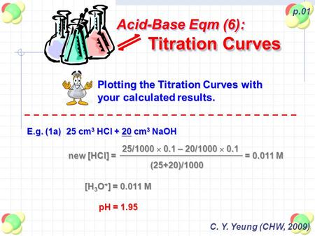 C. Y. Yeung (CHW, 2009) p.01 Titration Curves Acid-Base Eqm (5): Titration Curves Titration Curves Acid-Base Eqm (6): Titration Curves Plotting the Titration.